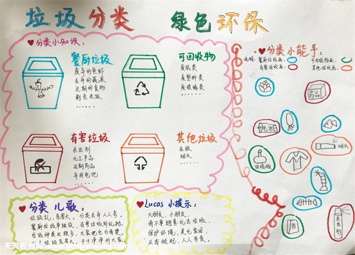小学生垃圾分类手抄报大全,垃圾分类绿色环保