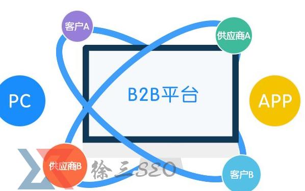b2b是什么意思,b2b品牌怎么去定义?