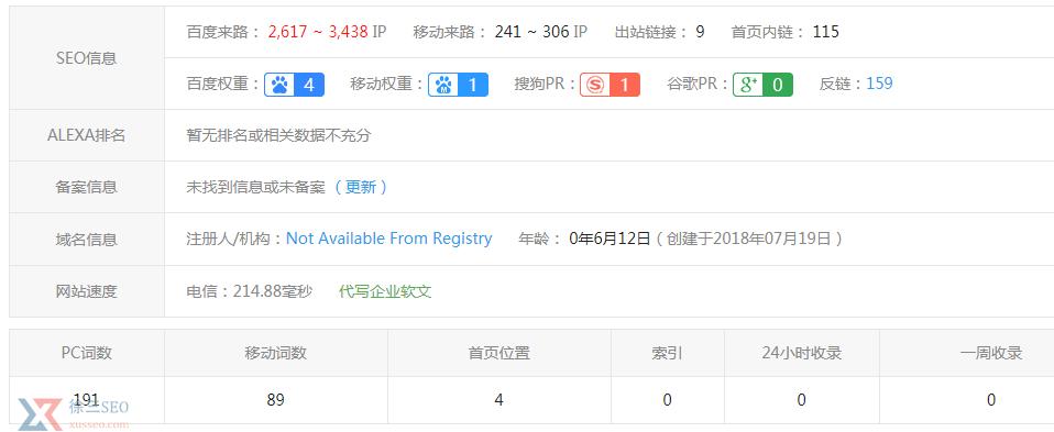 黑帽seo劫流,快速排名案例分析