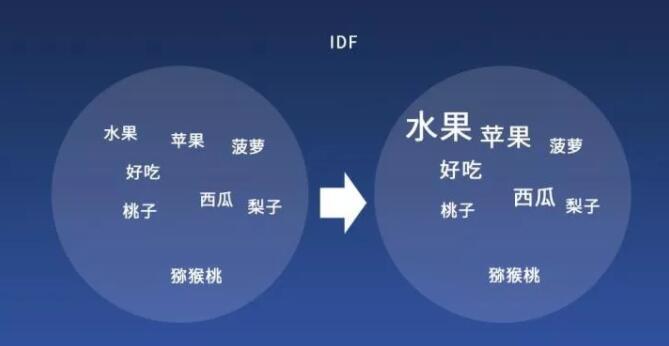 【黑帽SEO】_摩天楼SEO排名策略及算法原理揭秘