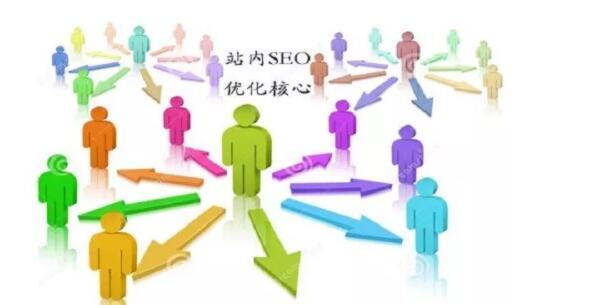 站内内容SEO优化排名