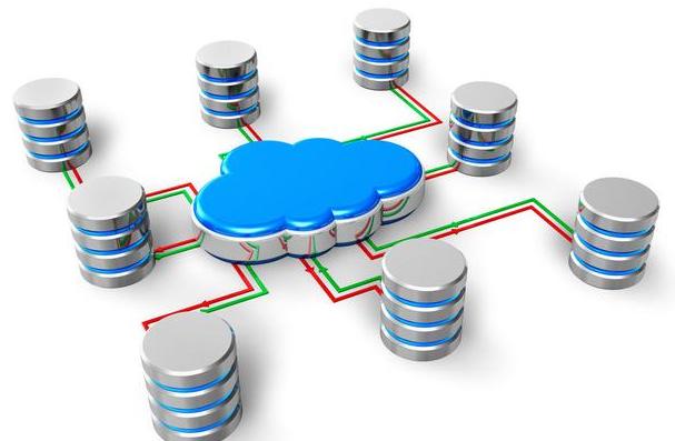 虚拟主机和云服务器