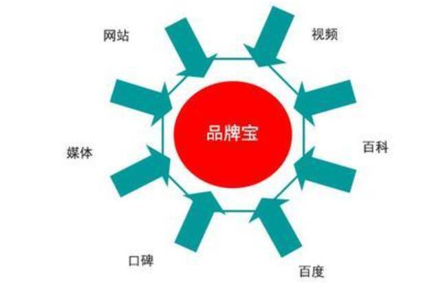 上海企业网站seo优化
