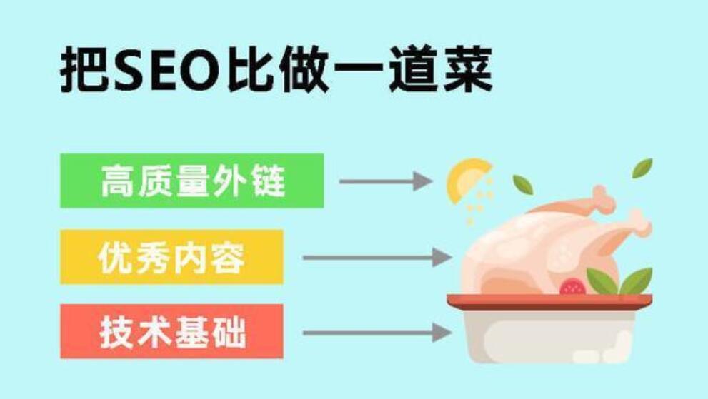 外贸网站SEO指南