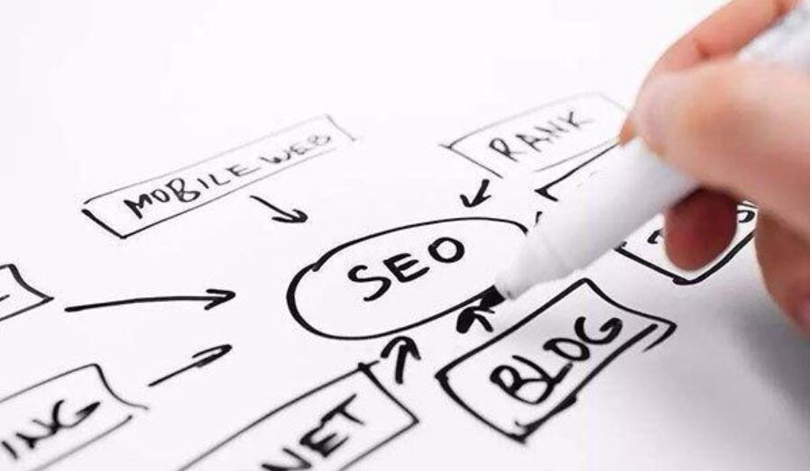 如何做网站目录页SEO优化?