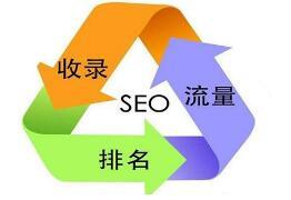 【黑帽seo引爆流量】_贵阳SEO企业谈如何改善网站的各个方面