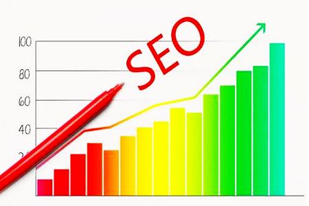 网站流量排名分析:SEO如何诊断排名不佳的页面!