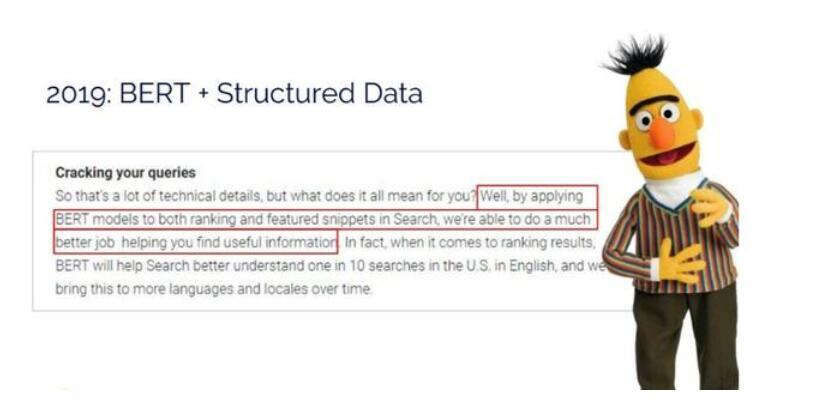 谷歌结构化数据