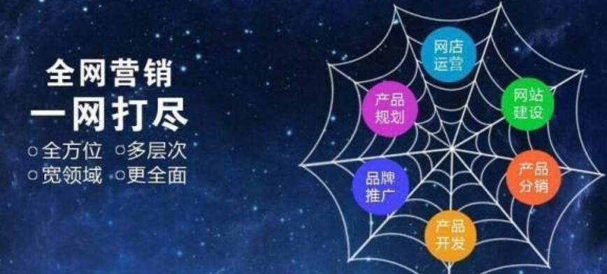 腾耀3平台