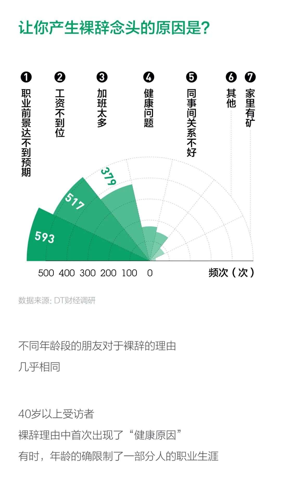 2020年32岁裸辞(2020裸辞)