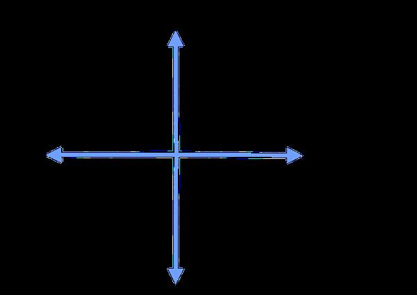 职场人的自我修养:5个自我提升的战术框架(中)