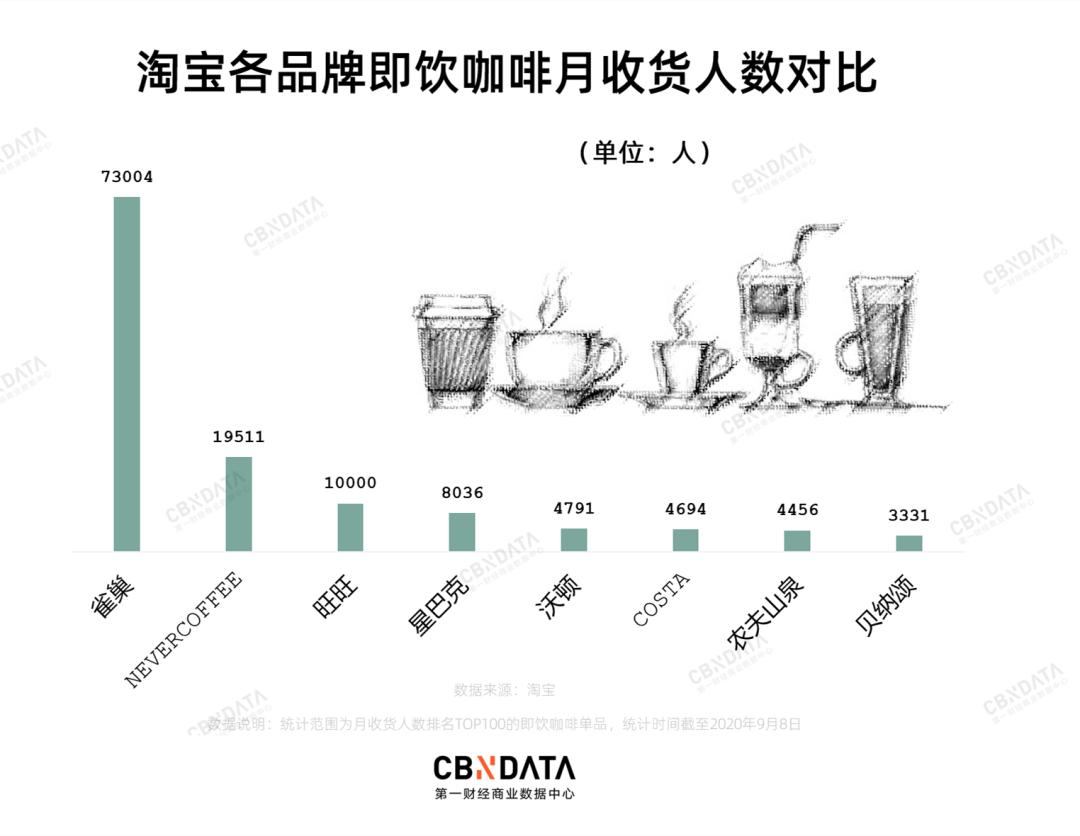 门店只剩星巴克10%,COSTA在中国市场还剩什么?