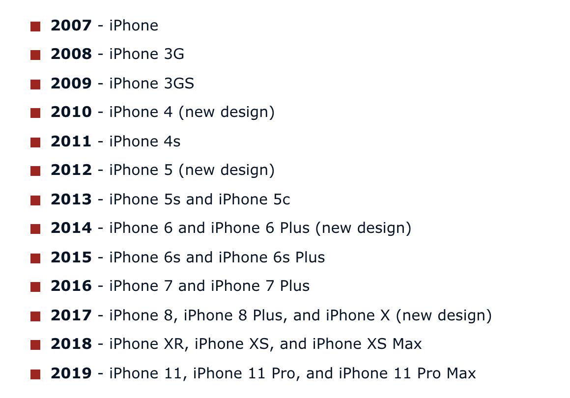 iPhone电池容量将继续提升(iPhone分析)