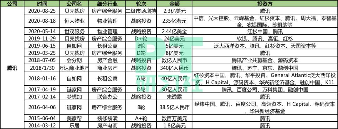 阿里巴巴入股B站(积高侠B阿里VS恐龙)