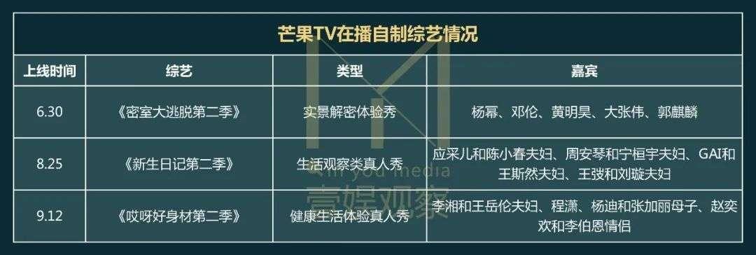 芒果Tv国际怎么下载(芒果tv电视版叫什么)