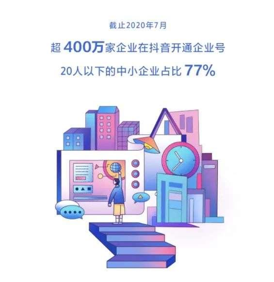 2020年上半年直播经济规模达5630亿短视频、直播带货已成新经济形态
