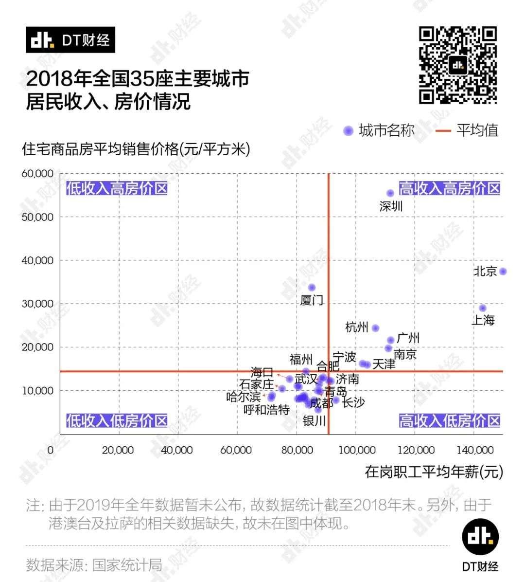 房价性价比最高的城市(房价最低的城市排行榜)