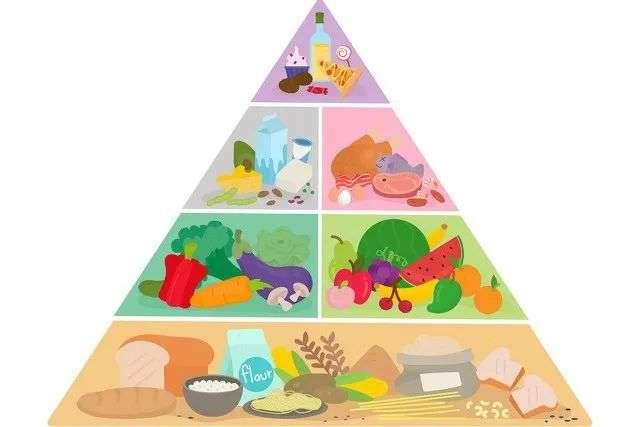"""代餐该下""""神坛""""了:我为你提供营养,你却把我当""""减肥药"""""""