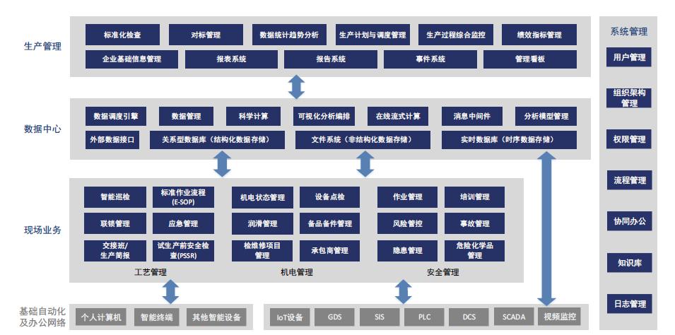车间生产管理(生产管理6大要素)