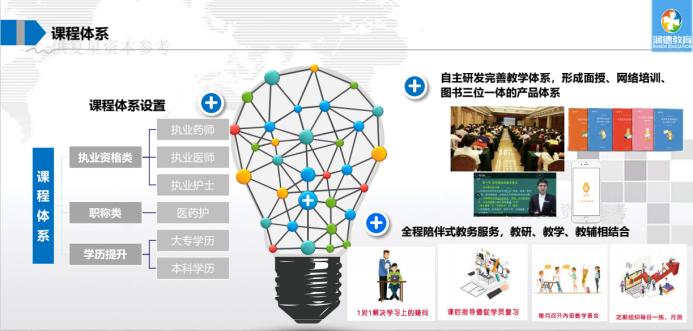中国m2增速(对学员的评价)