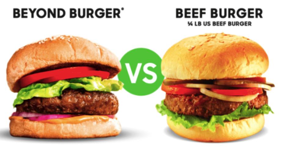 肉价能降下来吗(人造肉是什么做的)