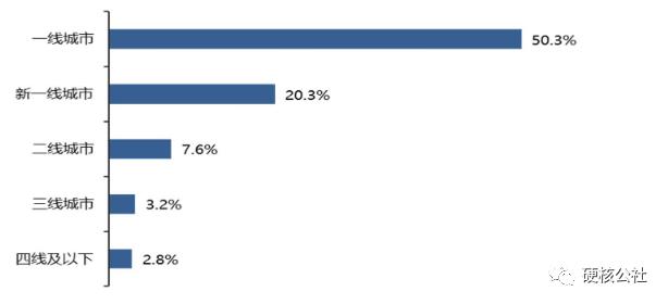 下沉市场:网约车的生命禁区