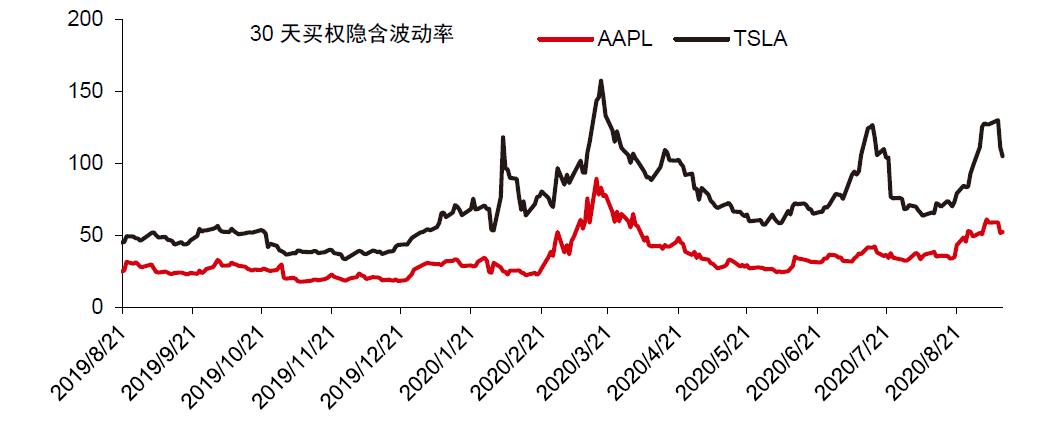 市场要闻 | 中信证券:短期风险释放较为充分,A股将开启一轮中期慢涨的窗口