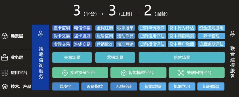 安卓4.4.4怎么升级5.0(安卓5.0升级包)
