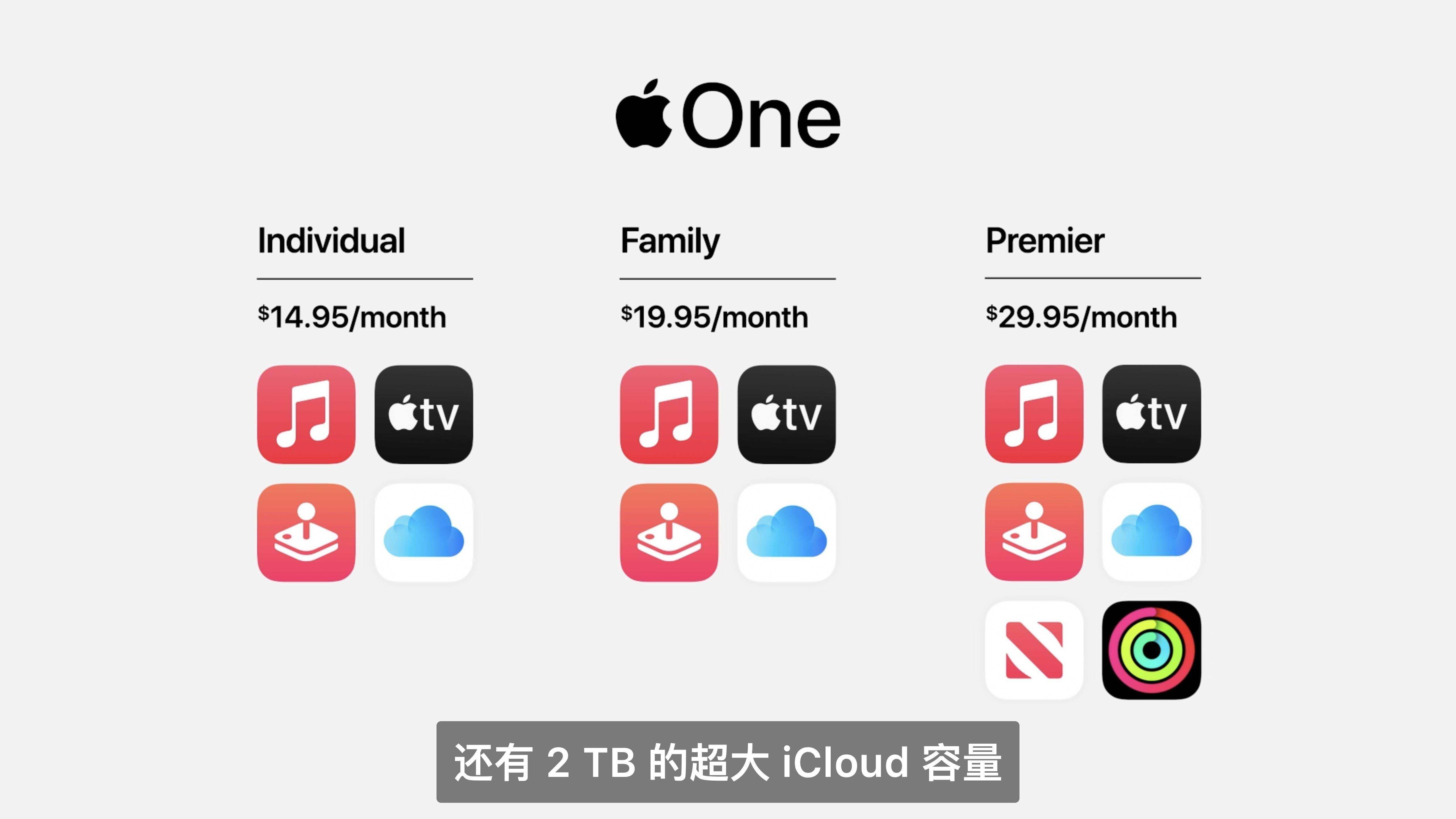 iPhone市值(iphone公司市值)