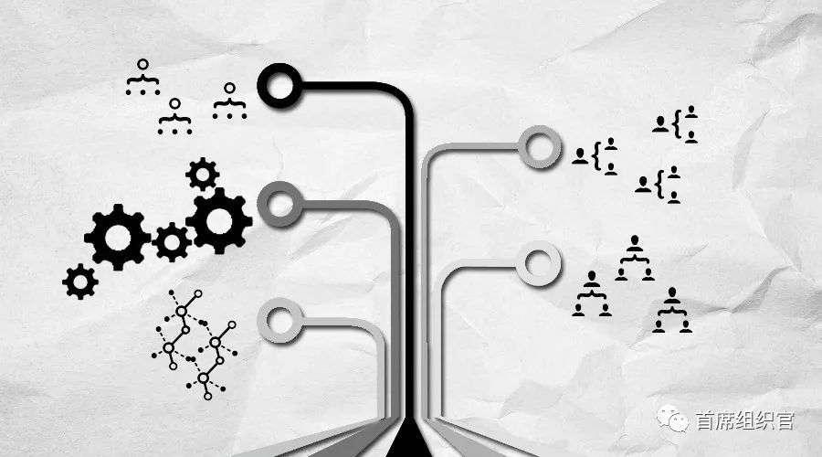 组织沟通的障碍及其克服(组织障碍有哪些)