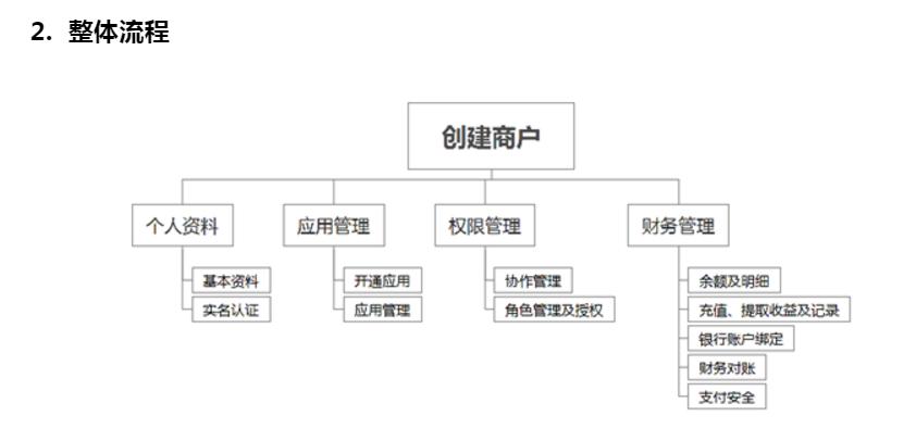 福禄控股IPO,15家网店撑起一个上市公司