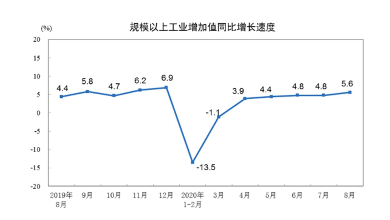 全球经济数据网(美国重要经济数据)
