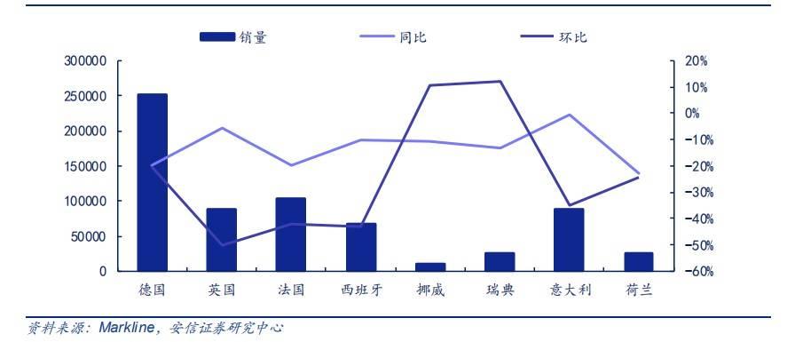新能源公司排名大全(宣城研一新能源科技有限公司)