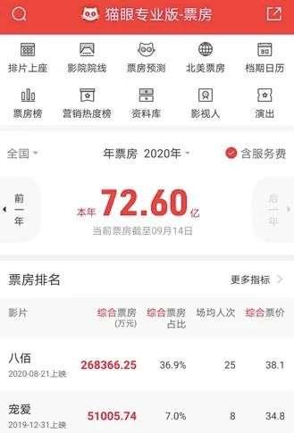 2020国庆档电影(十一国庆档)