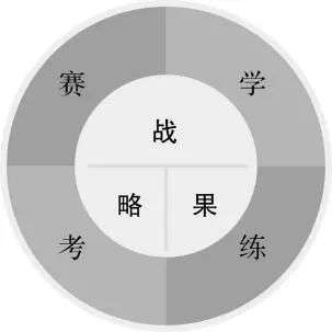 万成(万成公司)
