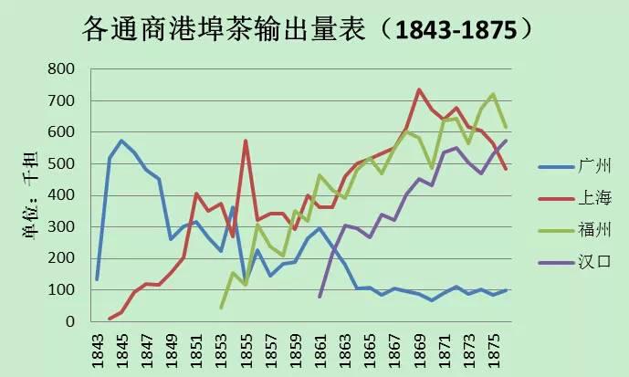 中国为什么要花2个多亿,从印度进口茶叶?