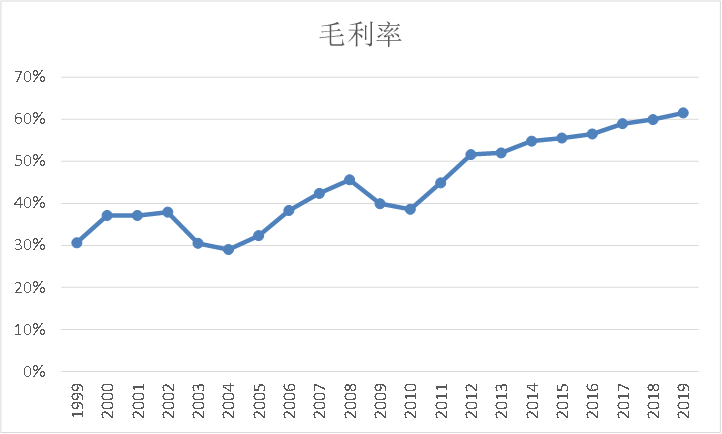 芯片巨头逆战之路:中国芯片业的参考答案