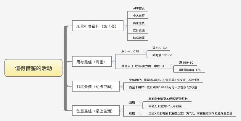 双十一活动策划方案怎么写(淘宝天猫双十一活动策划方案范文)