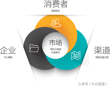 给企业的一份:《网站SEO数据分析报告及优化方案》