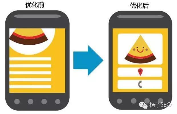 移动站seo 移动网站SEO优化怎么不被惩罚呢