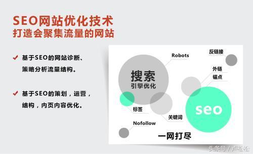 【刷手机快速排名软件】_seo排名方案是什么 白帽快速SEO排名方案介绍