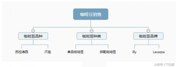 seo怎么优化网站 seo操作步骤详细讲解