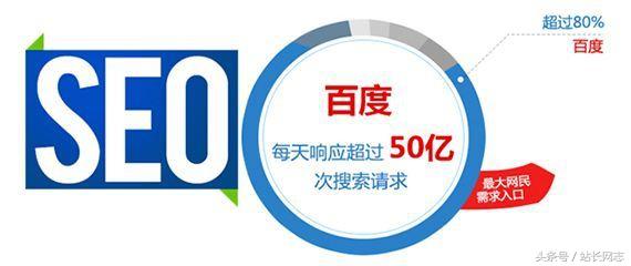 【北京seo培训】做seo的网站有哪些 网站SEO搜索引擎提交入口大全