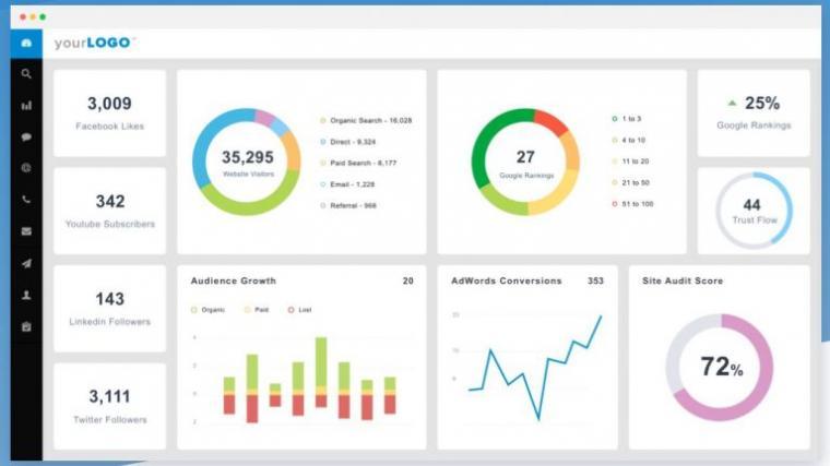 seo排名软件有哪些 14款SEO竞争分析工具