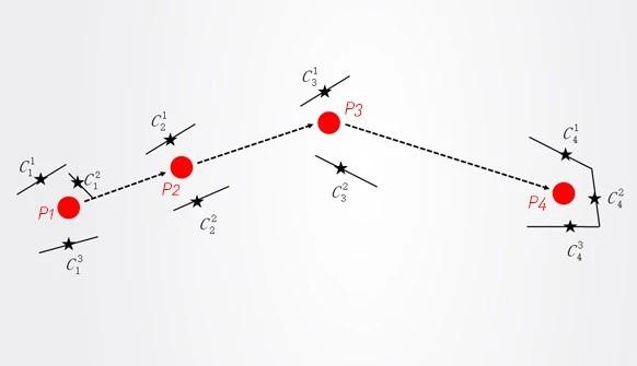 匹配算法是什么  路径匹配算法如何实现的