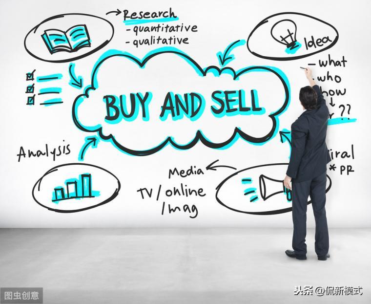 市场营销技巧及策略,产品营销技巧