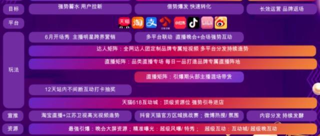 双11精准营销应该怎么做呢?,广西红客