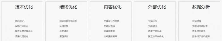 百度seo(免费优化网站排名)