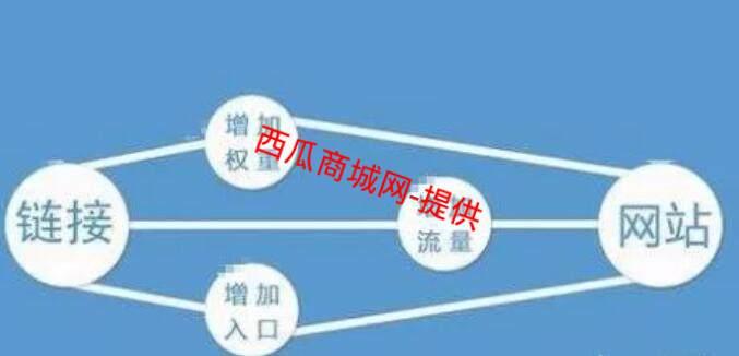 重庆seo(重庆seo优化)