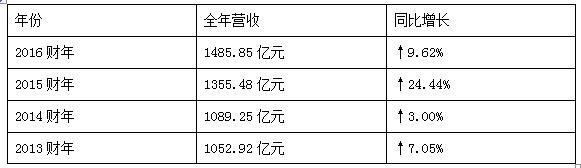苏宁和京东哪个更靠谱(全面评测两个平台的可信度)